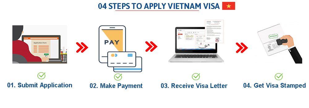4 steps to apply Vietnam visa on arrival
