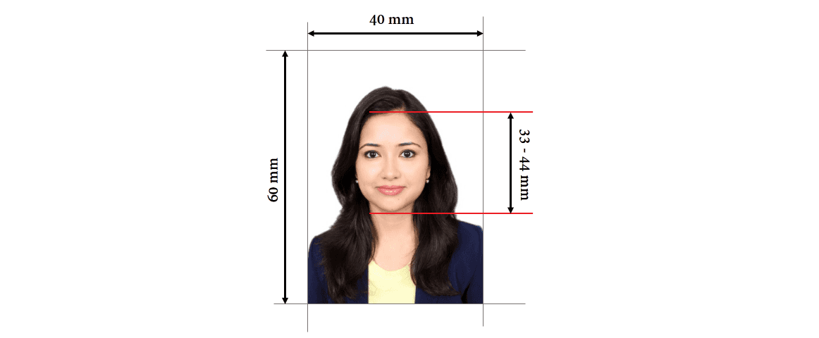 Vietnam visa photo size requirement